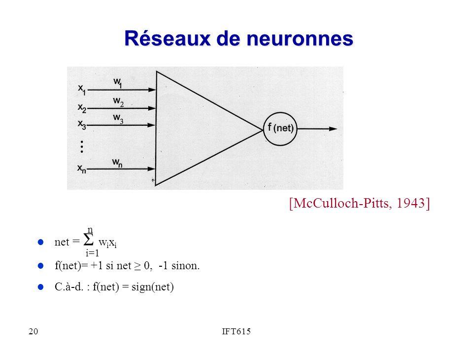 Réseaux de neuronnes [McCulloch-Pitts, 1943] net = Σ wixi
